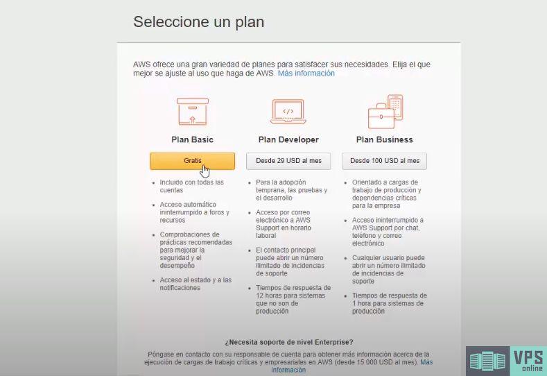 Plan gratuito de AWS